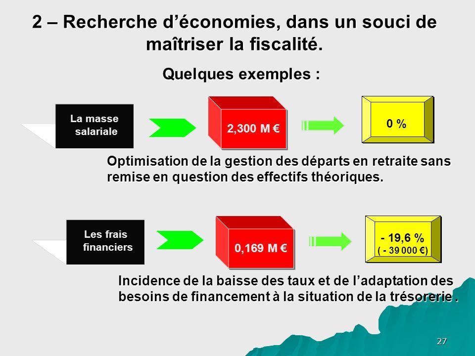 27 2 – Recherche déconomies, dans un souci de maîtriser la fiscalité.
