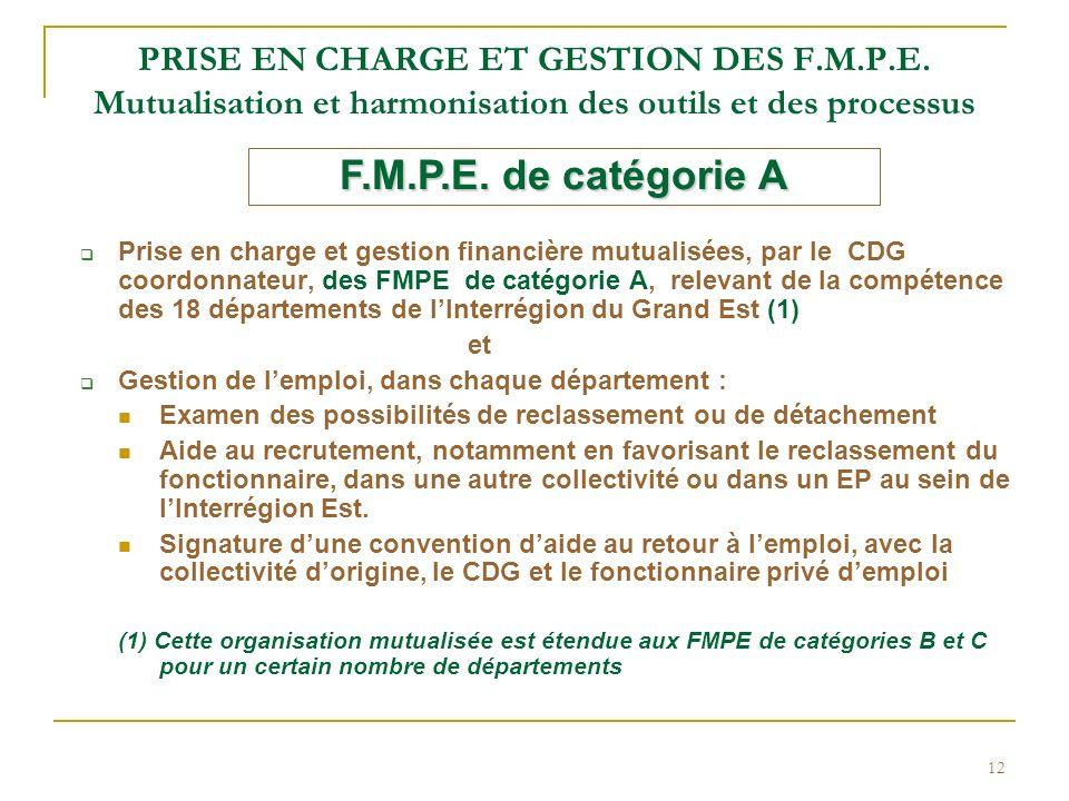 12 PRISE EN CHARGE ET GESTION DES F.M.P.E. Mutualisation et harmonisation des outils et des processus Prise en charge et gestion financière mutualisée