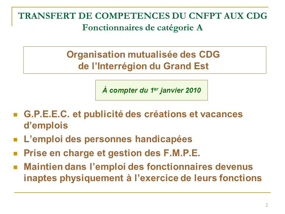 2 TRANSFERT DE COMPETENCES DU CNFPT AUX CDG Fonctionnaires de catégorie A G.P.E.E.C. et publicité des créations et vacances demplois Lemploi des perso