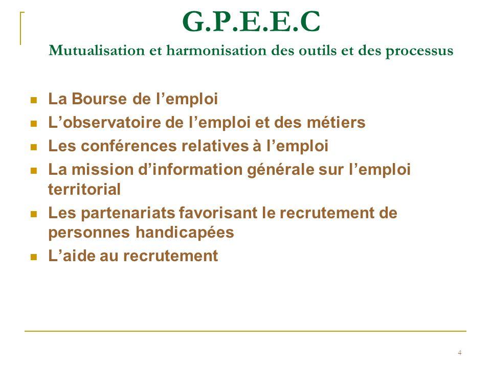 4 G.P.E.E.C Mutualisation et harmonisation des outils et des processus La Bourse de lemploi Lobservatoire de lemploi et des métiers Les conférences re