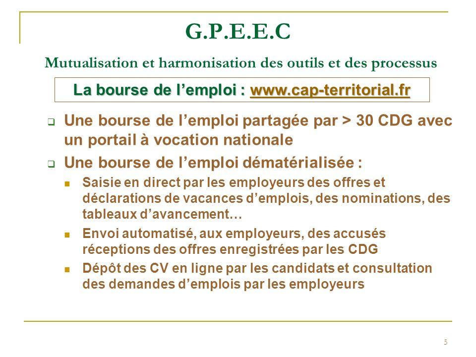 5 G.P.E.E.C Mutualisation et harmonisation des outils et des processus Une bourse de lemploi partagée par > 30 CDG avec un portail à vocation national