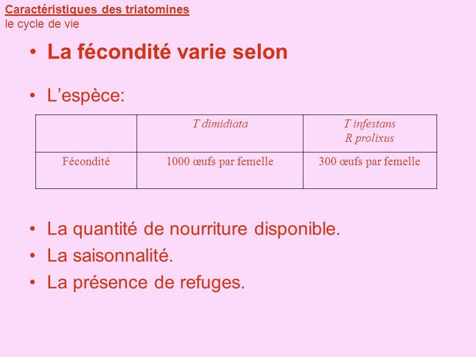 Caractéristiques des triatomines le cycle de vie La fécondité varie selon Lespèce: La quantité de nourriture disponible. La saisonnalité. La présence
