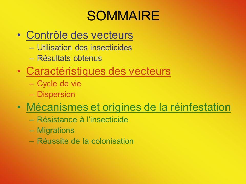 SOMMAIRE Contrôle des vecteurs –Utilisation des insecticides –Résultats obtenus Caractéristiques des vecteurs –Cycle de vie –Dispersion Mécanismes et