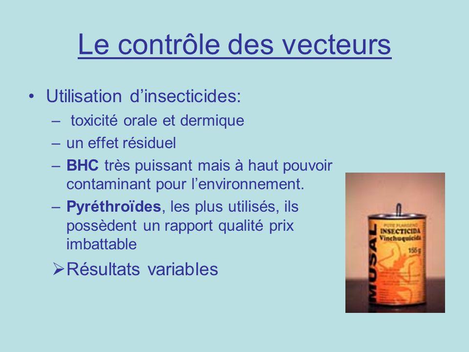 Le contrôle des vecteurs Utilisation dinsecticides: – toxicité orale et dermique –un effet résiduel –BHC très puissant mais à haut pouvoir contaminant