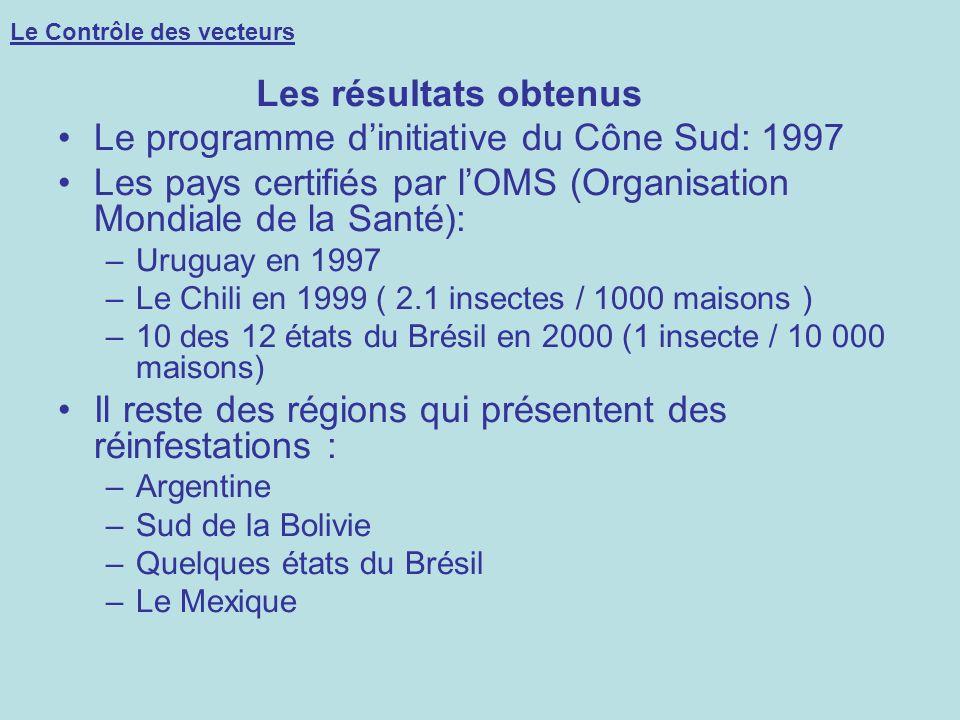 Le programme dinitiative du Cône Sud: 1997 Les pays certifiés par lOMS (Organisation Mondiale de la Santé): –Uruguay en 1997 –Le Chili en 1999 ( 2.1 i