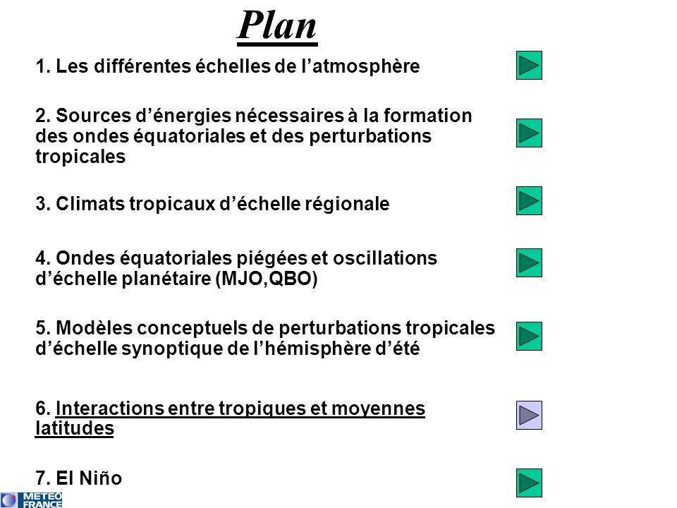 Introduction : - Les interactions entre tropiques et moyennes latitudes seffectuent en toutes saisons, mais ces échanges sont facilités dans lhémisphère dhiver grâce à lintensification et le déplacement vers léquateur du Jet dOuest Subtropical (JOST).