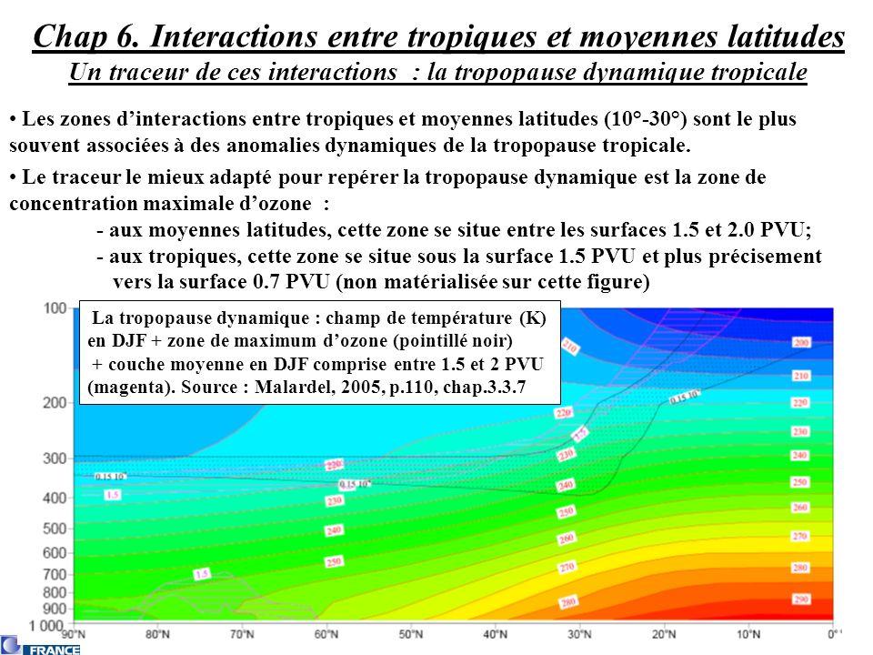 30°N Schéma conceptuel montrant la séquence dévénements décrivant les interactions entre moyennes latitudes et Océan Pacifique Tropical.