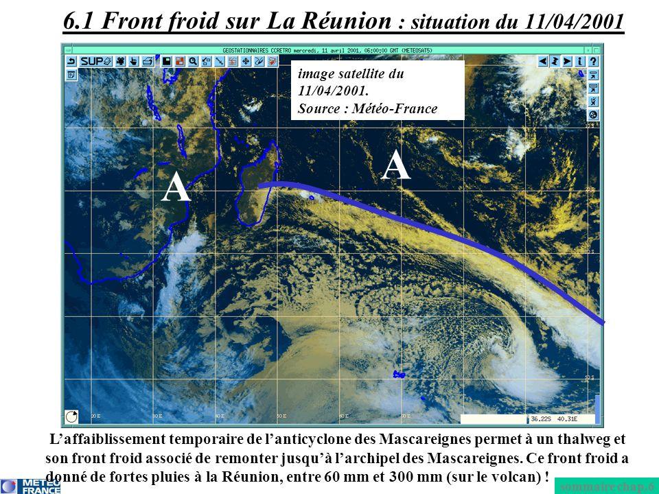 6.1 Front froid ou pseudo-front froid 6.2 Dépression subtropicale dhiver ou cyclone de moyenne-troposphère dhiver 6.3 Alizés dhiver perturbés 6.4 Lignes de cisaillement 6.5 Cold surge 6.6 Tempête de sable 6.7 Les téléconnexions sommaire général Chap.