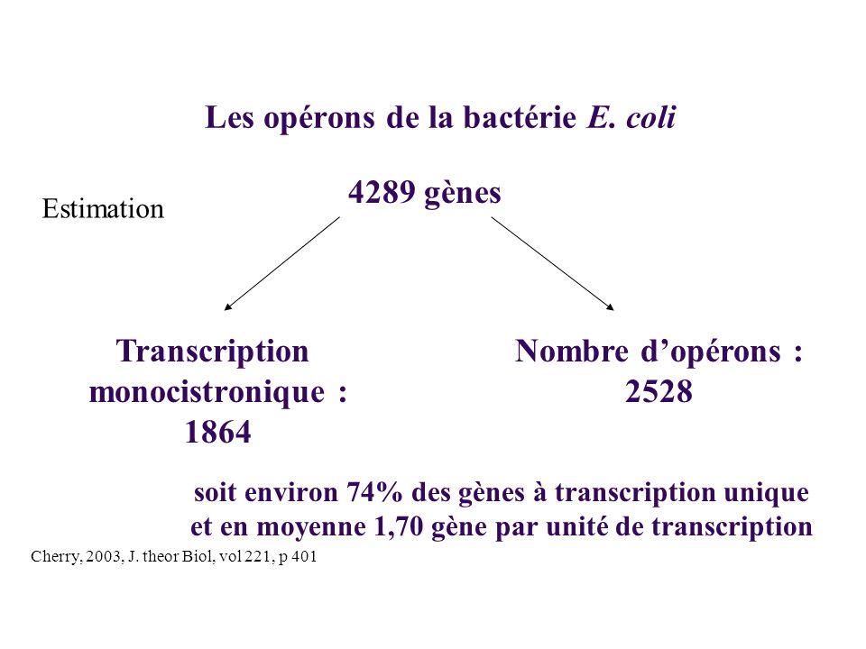 Les opérons de la bactérie E. coli Cherry, 2003, J. theor Biol, vol 221, p 401 4289 gènes Transcription monocistronique : 1864 Nombre dopérons : 2528