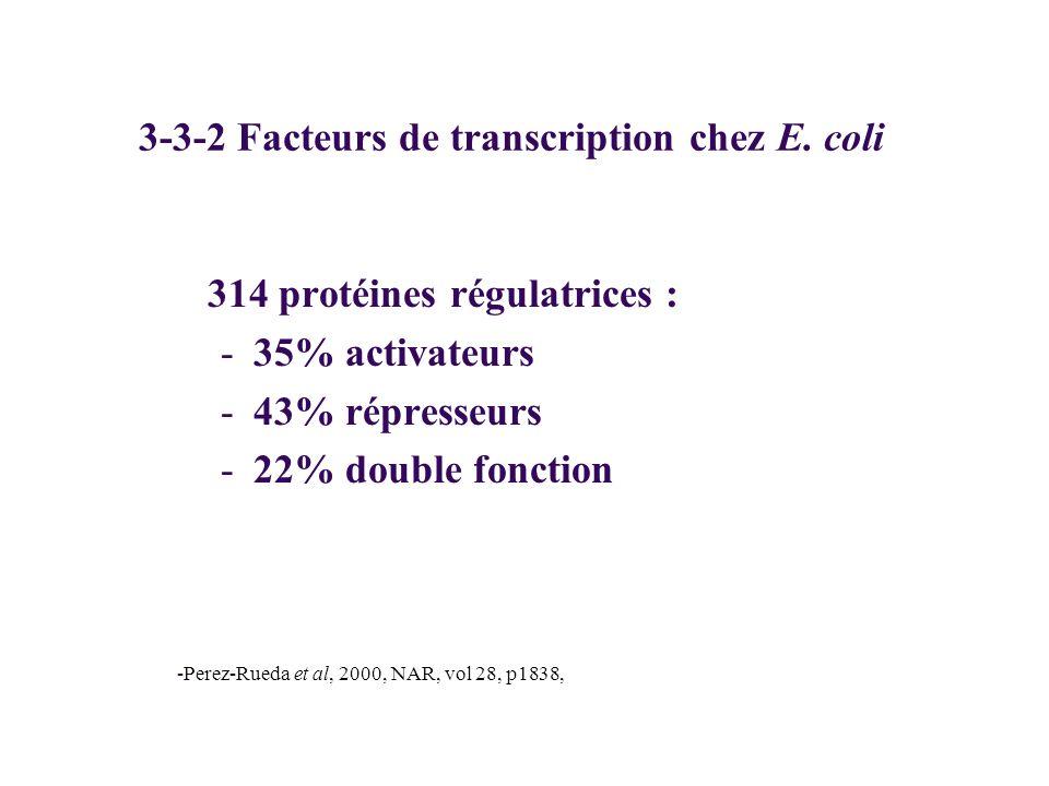 3-3-2 Facteurs de transcription chez E. coli 314 protéines régulatrices : -35% activateurs -43% répresseurs -22% double fonction -Perez-Rueda et al, 2