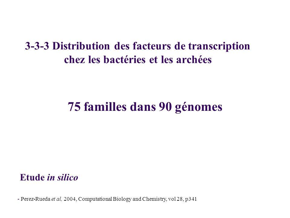 3-3-3 Distribution des facteurs de transcription chez les bactéries et les archées 75 familles dans 90 génomes - Perez-Rueda et al, 2004, Computationa