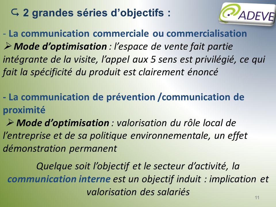 11 2 grandes séries dobjectifs : Quelque soit lobjectif et le secteur dactivité, la communication interne est un objectif induit : implication et valo