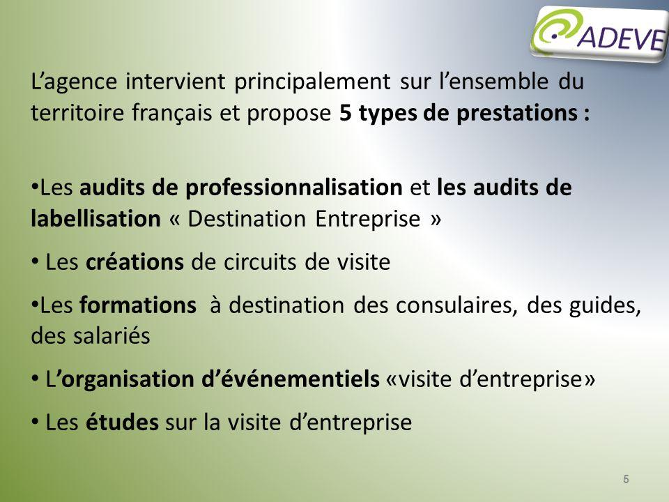 5 Lagence intervient principalement sur lensemble du territoire français et propose 5 types de prestations : Les audits de professionnalisation et les