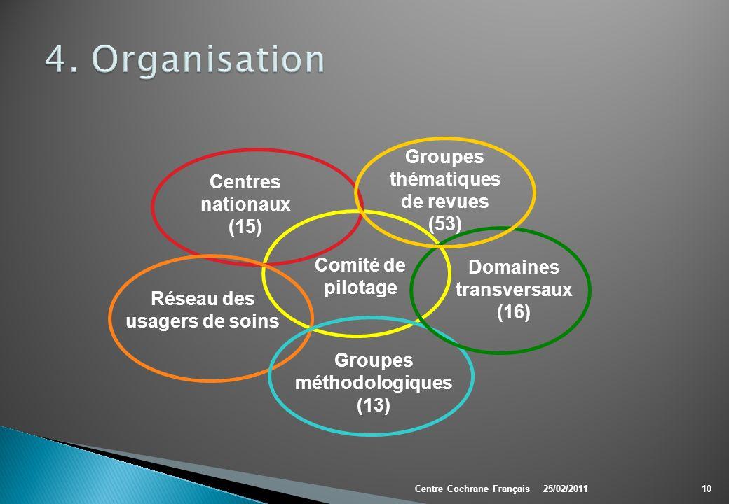 Centres nationaux (15) Groupes thématiques de revues (53) Comité de pilotage Domaines transversaux (16) Groupes méthodologiques (13) Réseau des usager