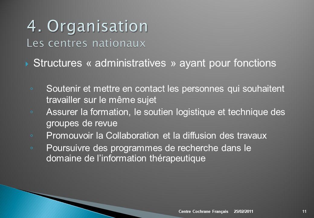 Structures « administratives » ayant pour fonctions Soutenir et mettre en contact les personnes qui souhaitent travailler sur le même sujet Assurer la