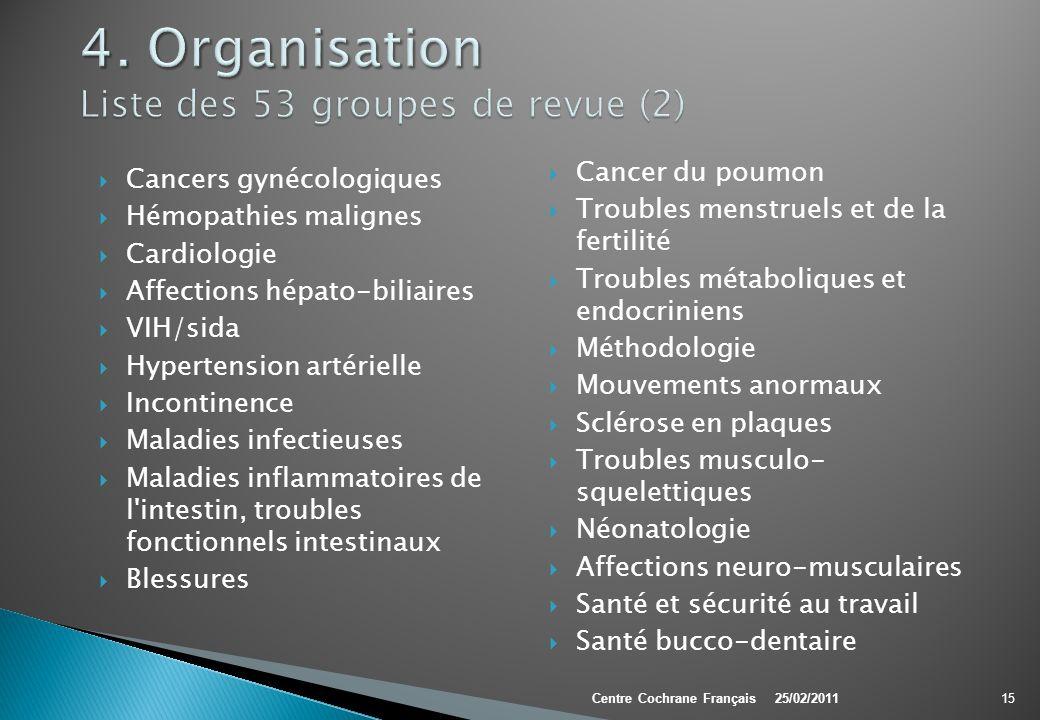 Cancers gynécologiques Hémopathies malignes Cardiologie Affections hépato-biliaires VIH/sida Hypertension artérielle Incontinence Maladies infectieuse