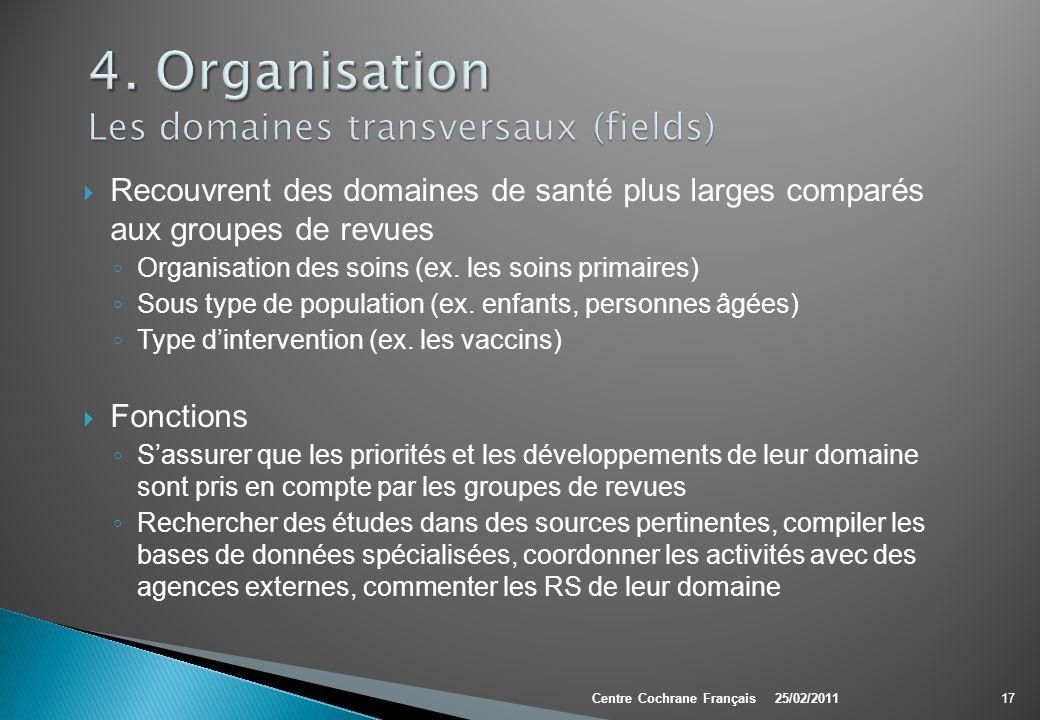 Recouvrent des domaines de santé plus larges comparés aux groupes de revues Organisation des soins (ex. les soins primaires) Sous type de population (