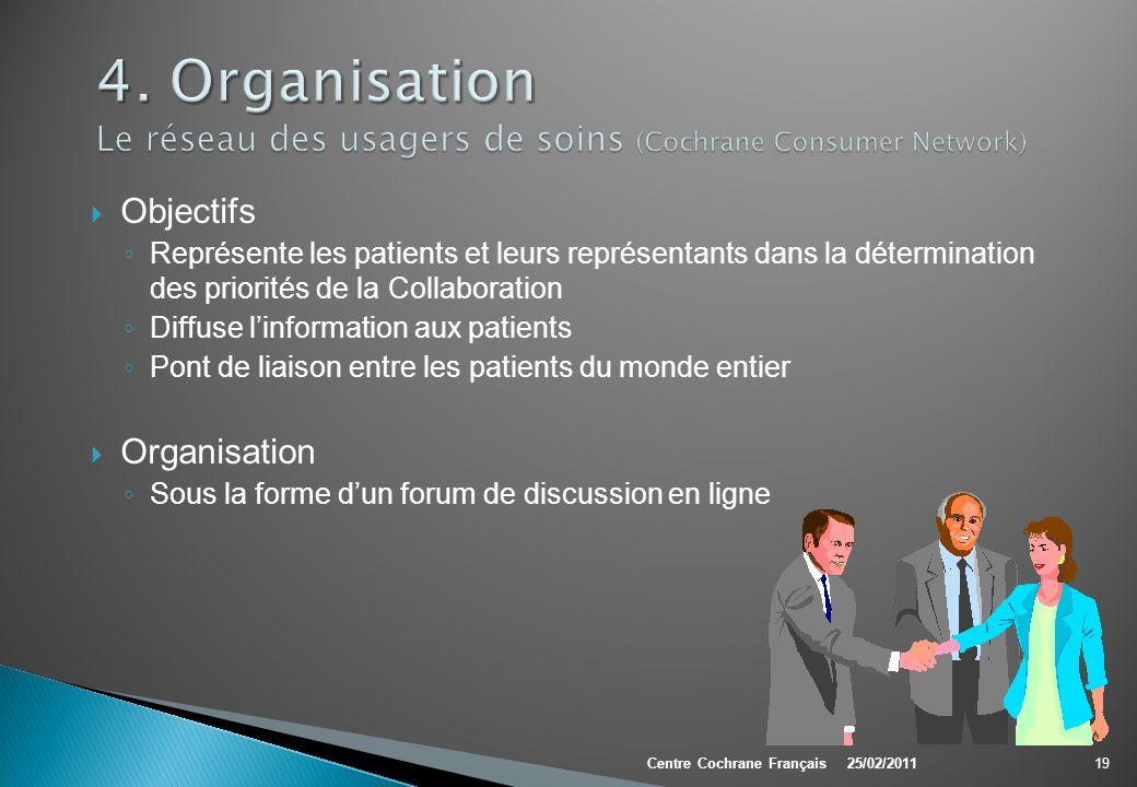 Objectifs Représente les patients et leurs représentants dans la détermination des priorités de la Collaboration Diffuse linformation aux patients Pon