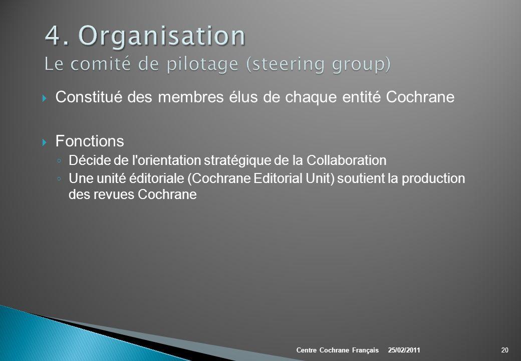 Constitué des membres élus de chaque entité Cochrane Fonctions Décide de l'orientation stratégique de la Collaboration Une unité éditoriale (Cochrane