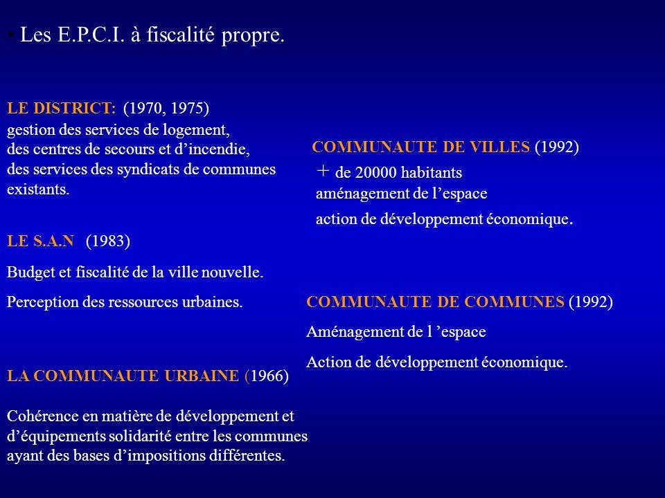 Les E.P.C.I. à fiscalité propre. LE DISTRICT: (1970, 1975) gestion des services de logement, des centres de secours et dincendie, des services des syn