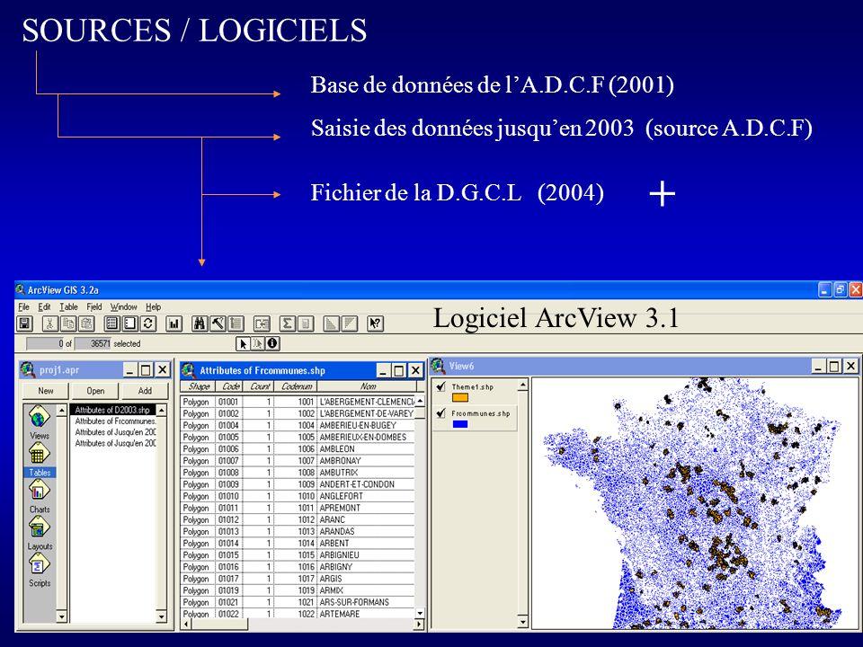 SOURCES / LOGICIELS Base de données de lA.D.C.F (2001) Saisie des données jusquen 2003 (source A.D.C.F) Fichier de la D.G.C.L (2004) + Logiciel ArcVie