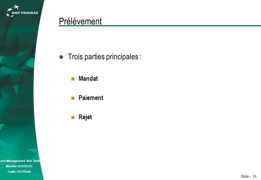 Slide - 15 Cash Management Nov 2006 Martine GOUBERT Fadia STEPHAN Prélèvement Trois parties principales : Mandat Paiement Rejet