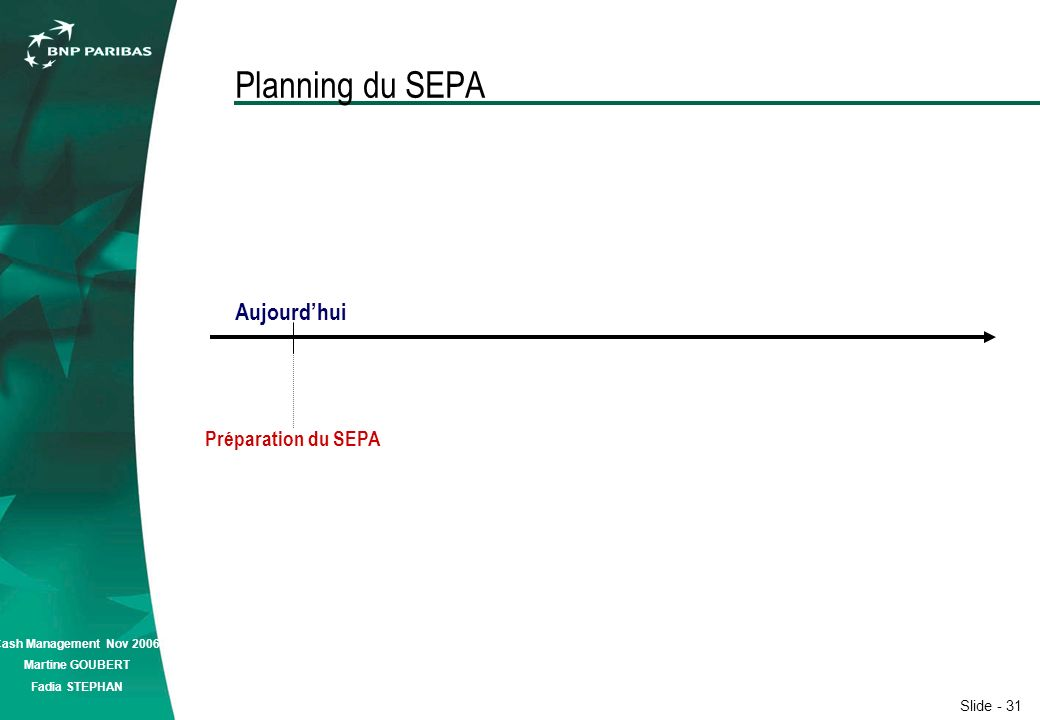 Slide - 31 Cash Management Nov 2006 Martine GOUBERT Fadia STEPHAN Planning du SEPA Aujourdhui Préparation du SEPA