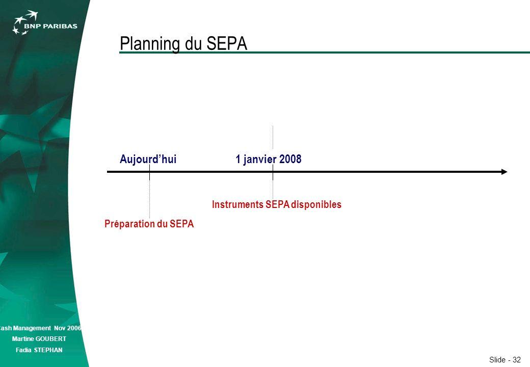 Slide - 32 Cash Management Nov 2006 Martine GOUBERT Fadia STEPHAN Planning du SEPA Aujourdhui1 janvier 2008 Préparation du SEPA Instruments SEPA disponibles