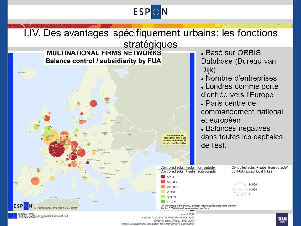 I.IV. Des avantages spécifiquement urbains: les fonctions stratégiques Basé sur ORBIS Database (Bureau van Dijk) Nombre dentreprises Londres comme por