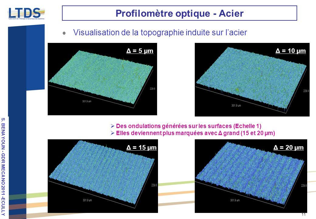 S. VALETTE, LPM 2010, Stuttgart 11 Profilomètre optique - Acier Visualisation de la topographie induite sur lacier Δ = 5 µmΔ = 10 µm Δ = 15 µmΔ = 20 µ