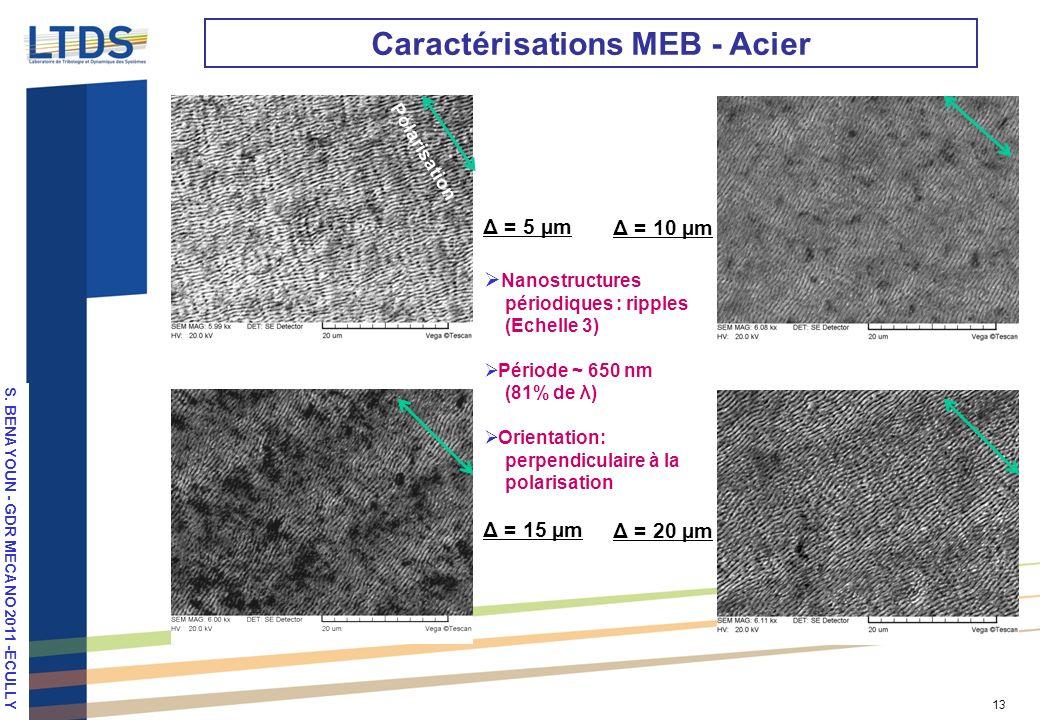 S. VALETTE, LPM 2010, Stuttgart 13 Caractérisations MEB - Acier Δ = 5 µm Δ = 15 µm Δ = 10 µm Δ = 20 µm Nanostructures périodiques : ripples (Echelle 3