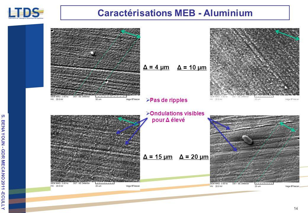 S. VALETTE, LPM 2010, Stuttgart 14 Caractérisations MEB - Aluminium Δ = 4 µm Δ = 15 µm Δ = 10 µm Δ = 20 µm Pas de ripples Ondulations visibles pour Δ