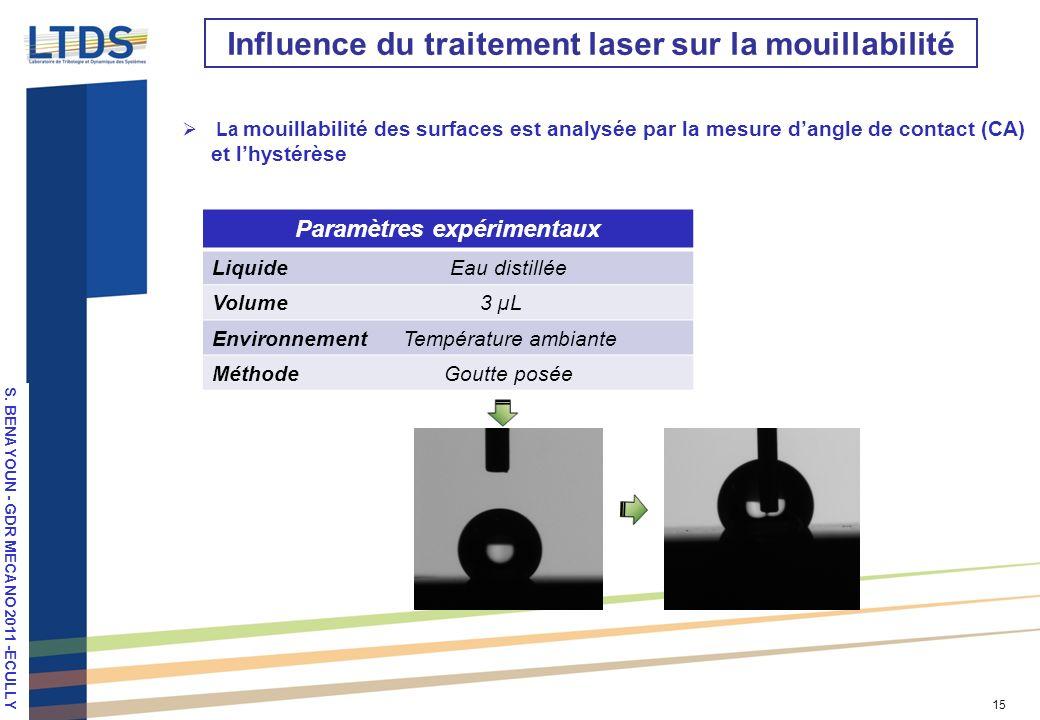 S. VALETTE, LPM 2010, Stuttgart 15 Influence du traitement laser sur la mouillabilité La mouillabilité des surfaces est analysée par la mesure dangle