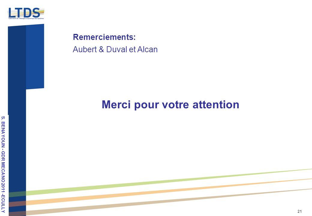 S. VALETTE, LPM 2010, Stuttgart 21 Merci pour votre attention Remerciements: Aubert & Duval et Alcan S. BENAYOUN - GDR MECANO 2011 -ECULLY