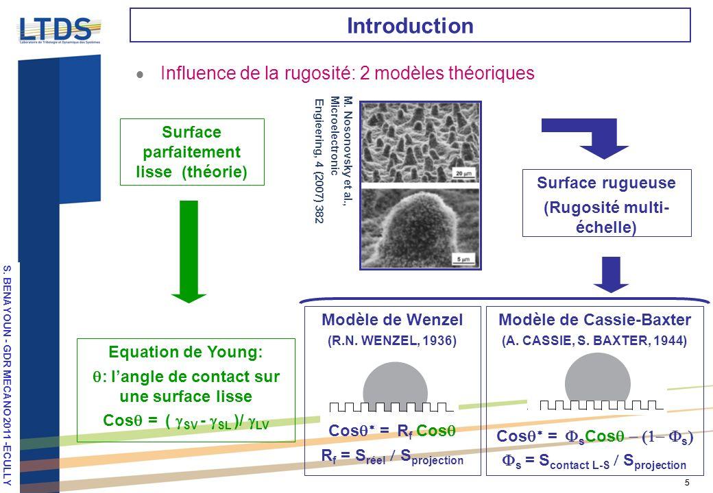 S. VALETTE, LPM 2010, Stuttgart 5 Equation de Young: : langle de contact sur une surface lisse Cos = ( SV - SL )/ LV Modèle de Wenzel (R.N. WENZEL, 19
