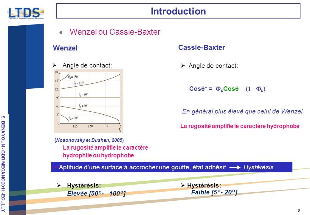 S. VALETTE, LPM 2010, Stuttgart 66 Introduction Wenzel ou Cassie-Baxter Angle de contact: (Nosonovsky et Bushan, 2005) La rugosité amplifie le caractè