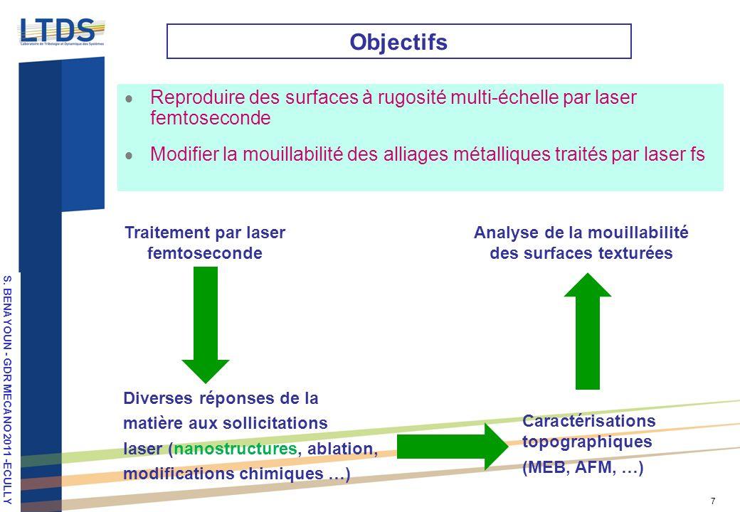 S. VALETTE, LPM 2010, Stuttgart 7 Objectifs Diverses réponses de la matière aux sollicitations laser (nanostructures, ablation, modifications chimique