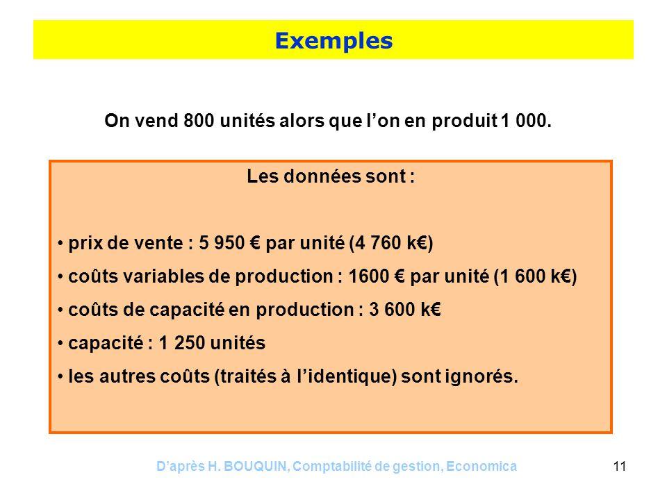 Daprès H. BOUQUIN, Comptabilité de gestion, Economica11 Exemples On vend 800 unités alors que lon en produit 1 000. Les données sont : prix de vente :
