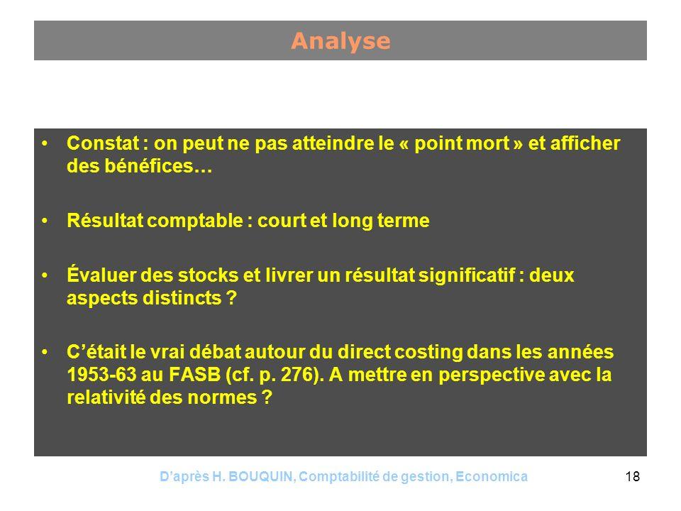 Daprès H. BOUQUIN, Comptabilité de gestion, Economica18 Constat : on peut ne pas atteindre le « point mort » et afficher des bénéfices… Résultat compt