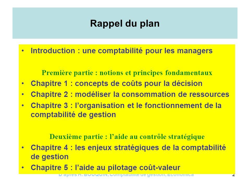 Daprès H. BOUQUIN, Comptabilité de gestion, Economica23 Lévaluation des en-cours en process costing