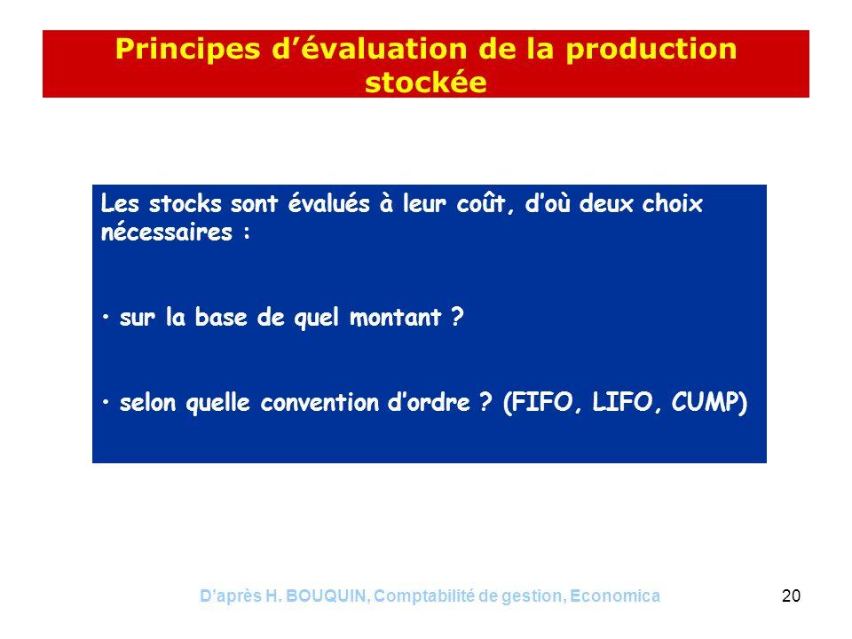 Daprès H. BOUQUIN, Comptabilité de gestion, Economica20 Principes dévaluation de la production stockée Les stocks sont évalués à leur coût, doù deux c