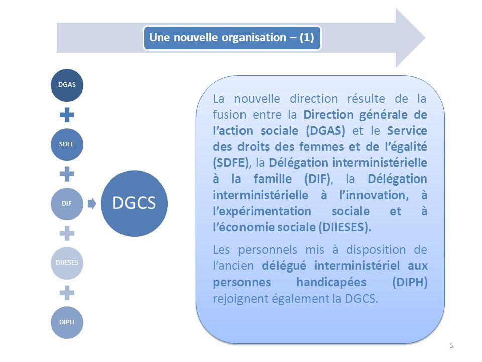 DGASSDFEDIFDIIESESDIPH DGCS La nouvelle direction résulte de la fusion entre la Direction générale de laction sociale (DGAS) et le Service des droits