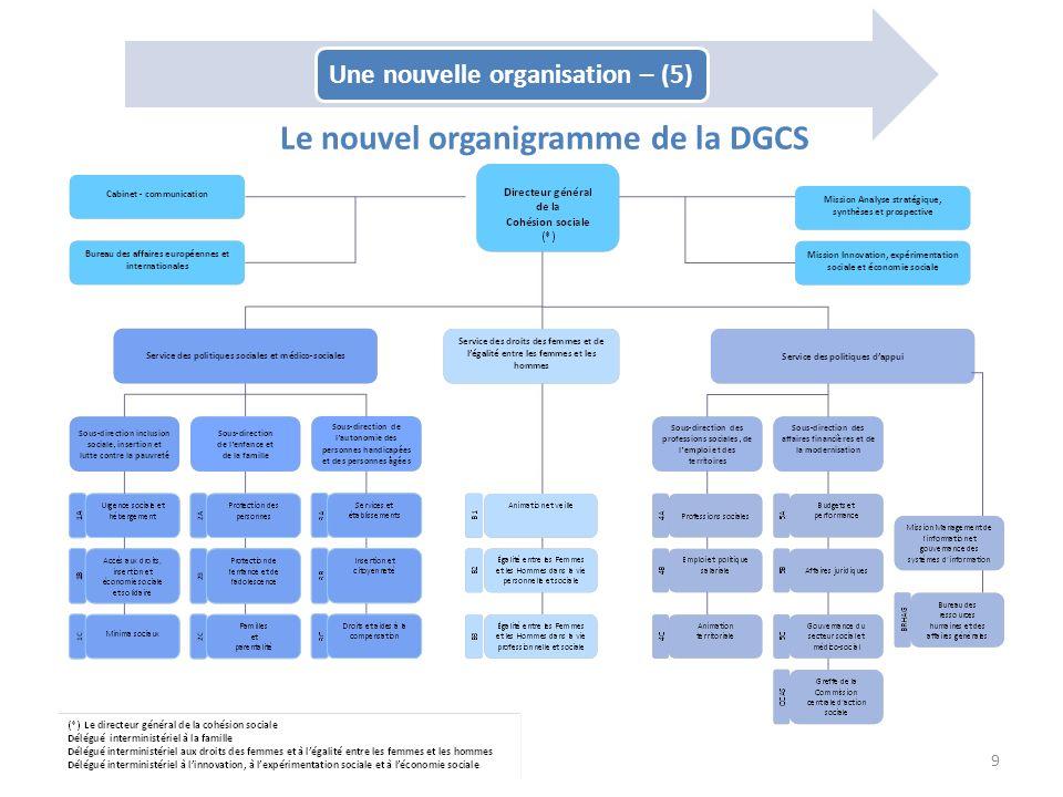 Une nouvelle organisation – (5) Le nouvel organigramme de la DGCS 9
