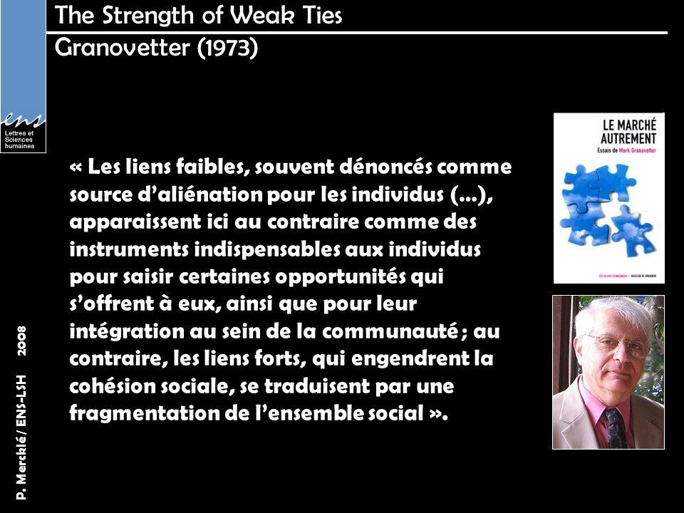 P. Mercklé / ENS-LSH 2008 The Strength of Weak Ties Granovetter (1973) « Les liens faibles, souvent dénoncés comme source daliénation pour les individ