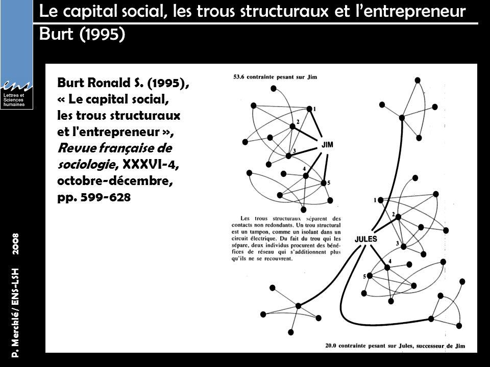 P. Mercklé / ENS-LSH 2008 Le capital social, les trous structuraux et lentrepreneur Burt (1995) Burt Ronald S. (1995), « Le capital social, les trous