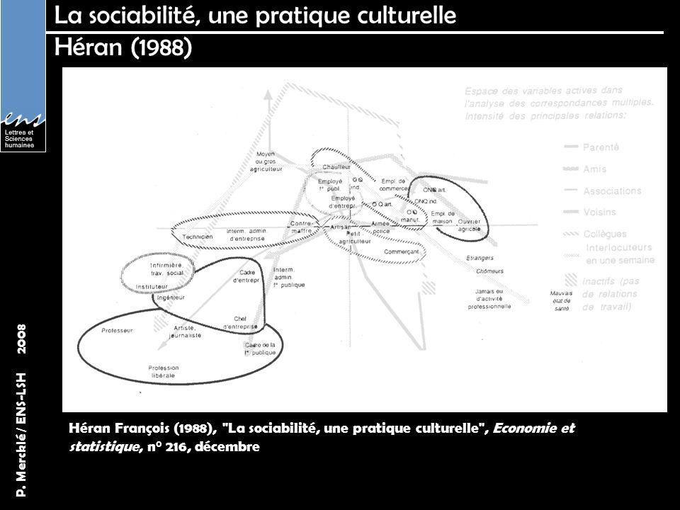 P. Mercklé / ENS-LSH 2008 La sociabilité, une pratique culturelle Héran (1988) Héran François (1988),