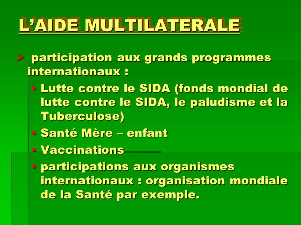 LAIDE MULTILATERALE participation aux grands programmes internationaux : participation aux grands programmes internationaux : Lutte contre le SIDA (fo