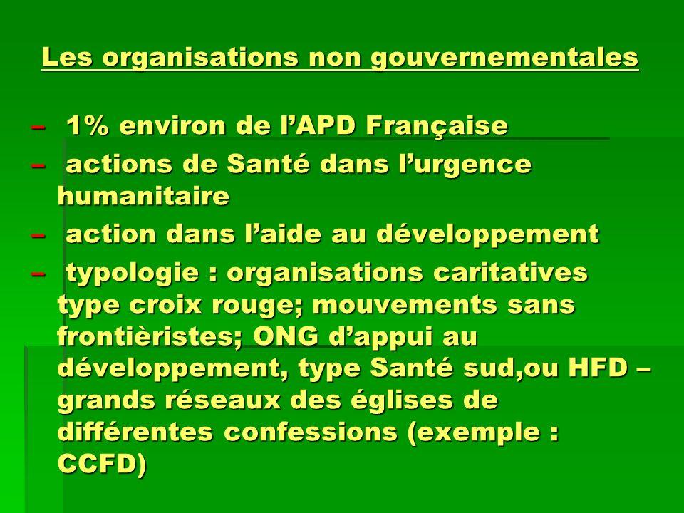 Les organisations non gouvernementales – 1% environ de lAPD Française – actions de Santé dans lurgence humanitaire – action dans laide au développemen