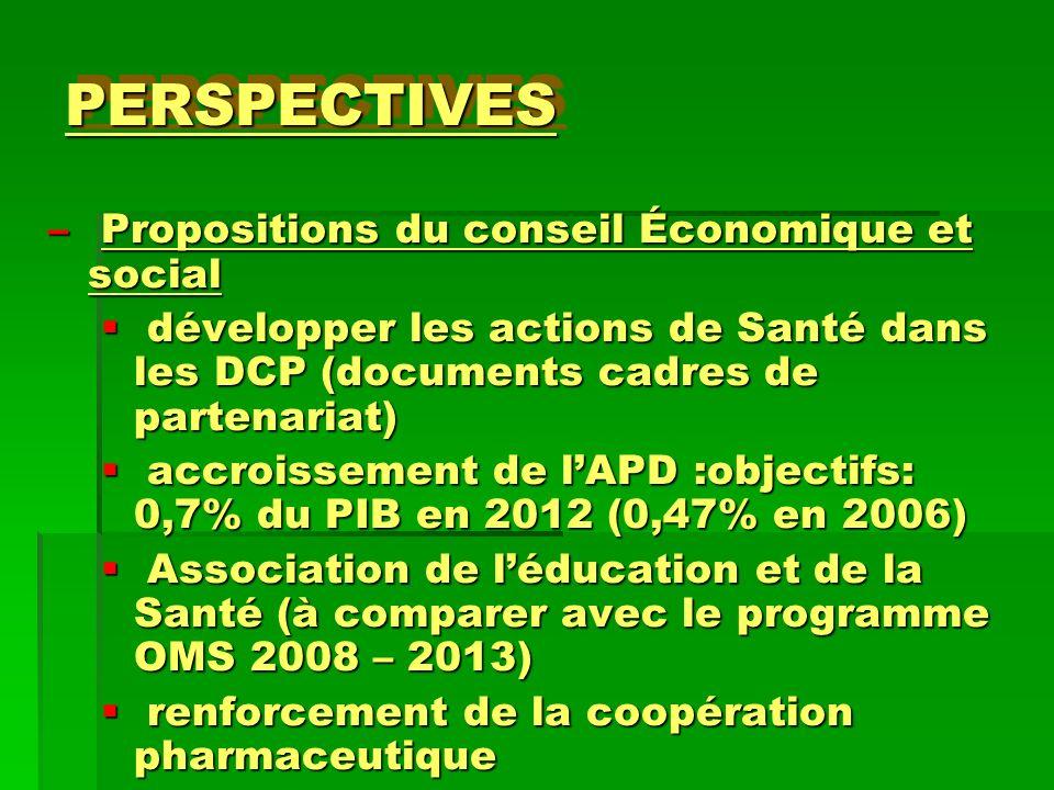 PERSPECTIVESPERSPECTIVES – Propositions du conseil Économique et social développer les actions de Santé dans les DCP (documents cadres de partenariat)