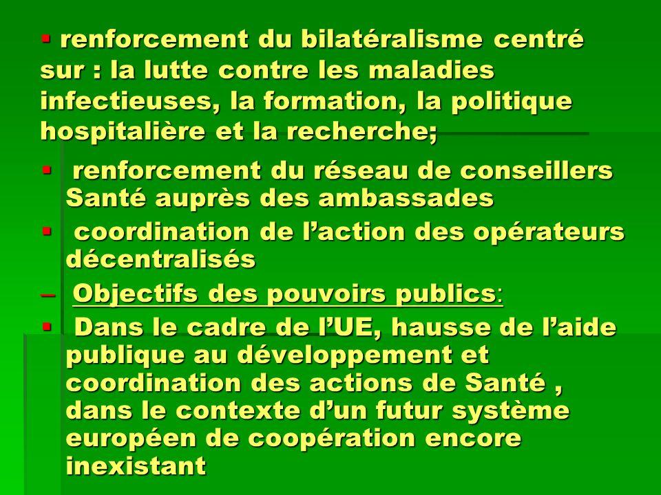 renforcement du bilatéralisme centré sur : la lutte contre les maladies infectieuses, la formation, la politique hospitalière et la recherche; renforc